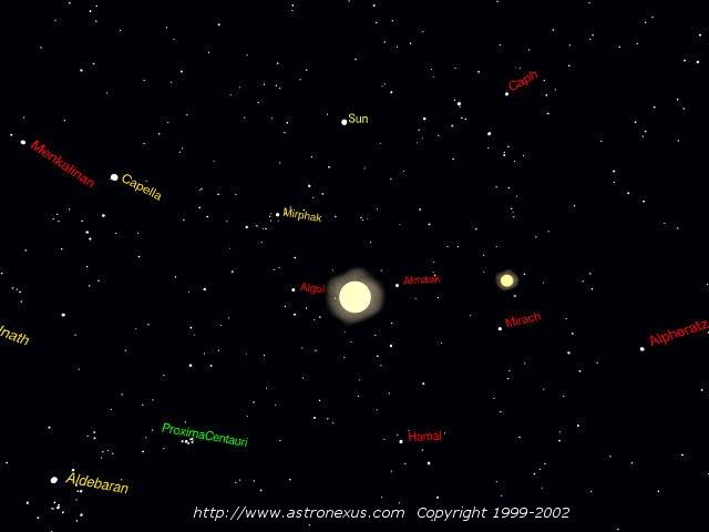 alpha centauri and earth - photo #35